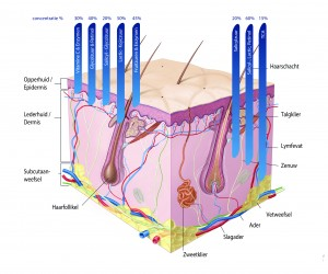 Peeling IMAGE Skincare
